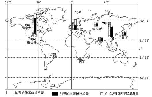 材料二:东南亚地区轮廓图