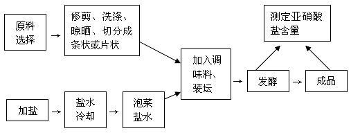 电路 电路图 电子 设计 素材 原理图 507_192