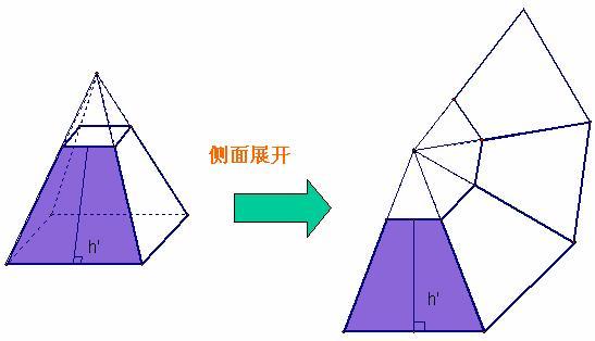 六面锥体长方体的组合体与圆柱体图片