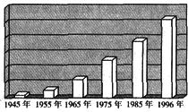 二战经济总量排名_二战德军